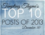 Most Popular Posts of 2013